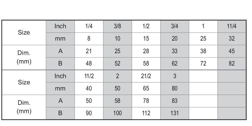 American-Standard-Malleable-Iron-Pipe-Fittings美标-8_23