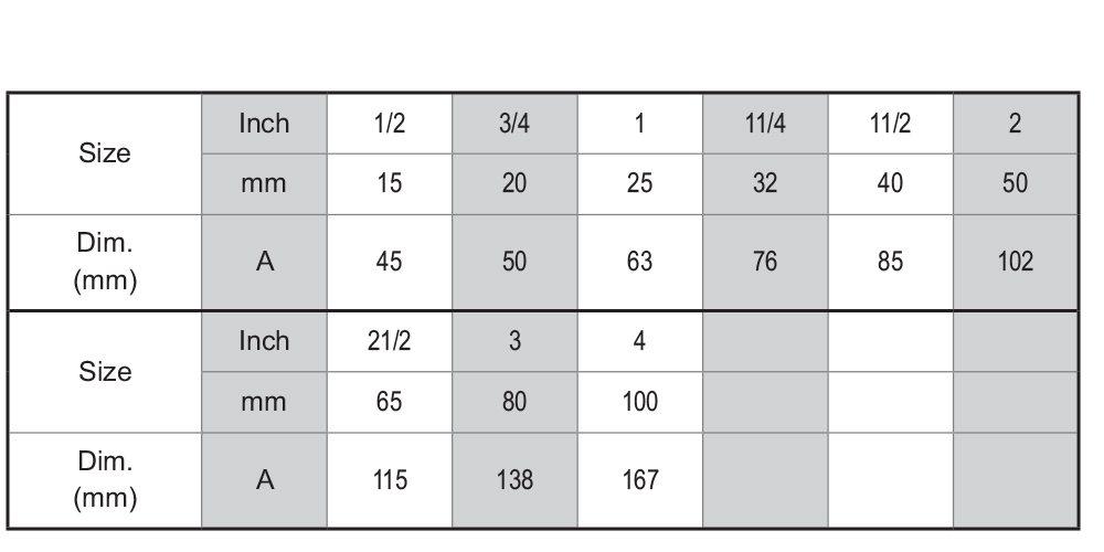 American-Standard-Malleable-Iron-Pipe-Fittings美标-8_48