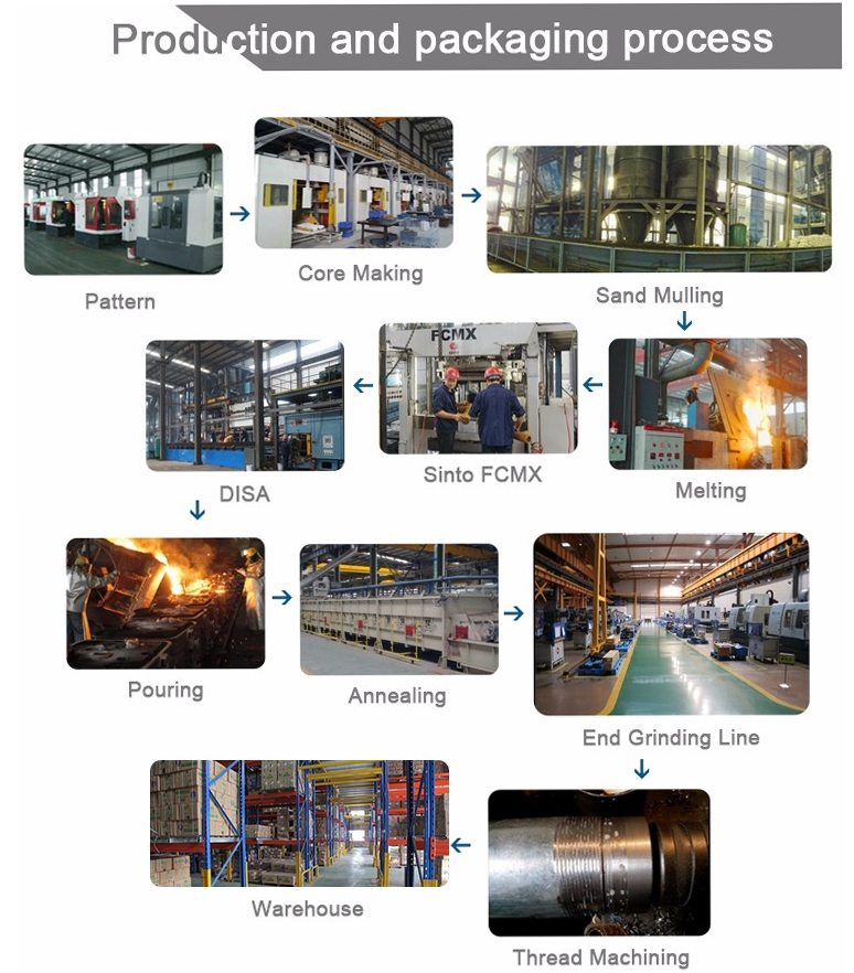 production and packaging process
