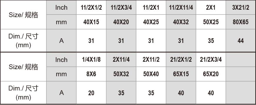 American-Standard-Malleable-Iron-Pipe-Fittings美标-8_10-13