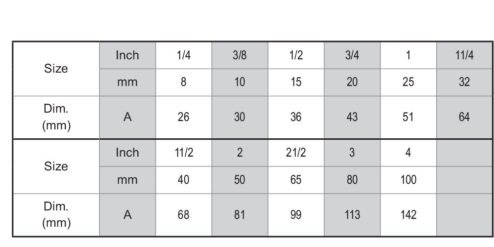 American-Standard-Malleable-Iron-Pipe-Fittings美标-8_50