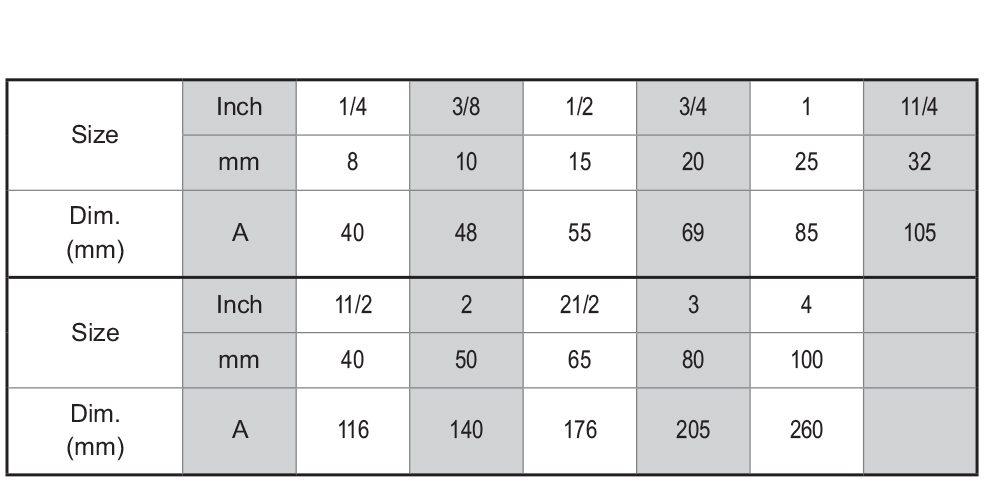 American-Standard-Malleable-Iron-Pipe-Fittings美标-8_35